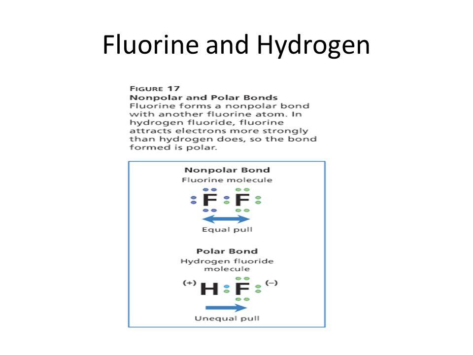 Fluorine and Hydrogen