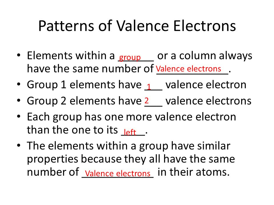 Patterns of Valence Electrons Elements within a ______ or a column always have the same number of ____________. Group 1 elements have ___ valence elec