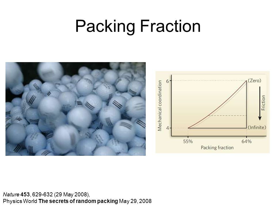 Packing Fraction Nature 453, 629-632 (29 May 2008), Physics World The secrets of random packing May 29, 2008