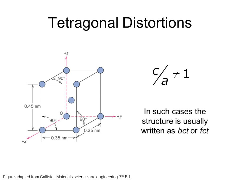 Tetragonal Distortions In such cases the structure is usually written as bct or fct Figure adapted from Callister, Materials science and engineering, 7 th Ed.
