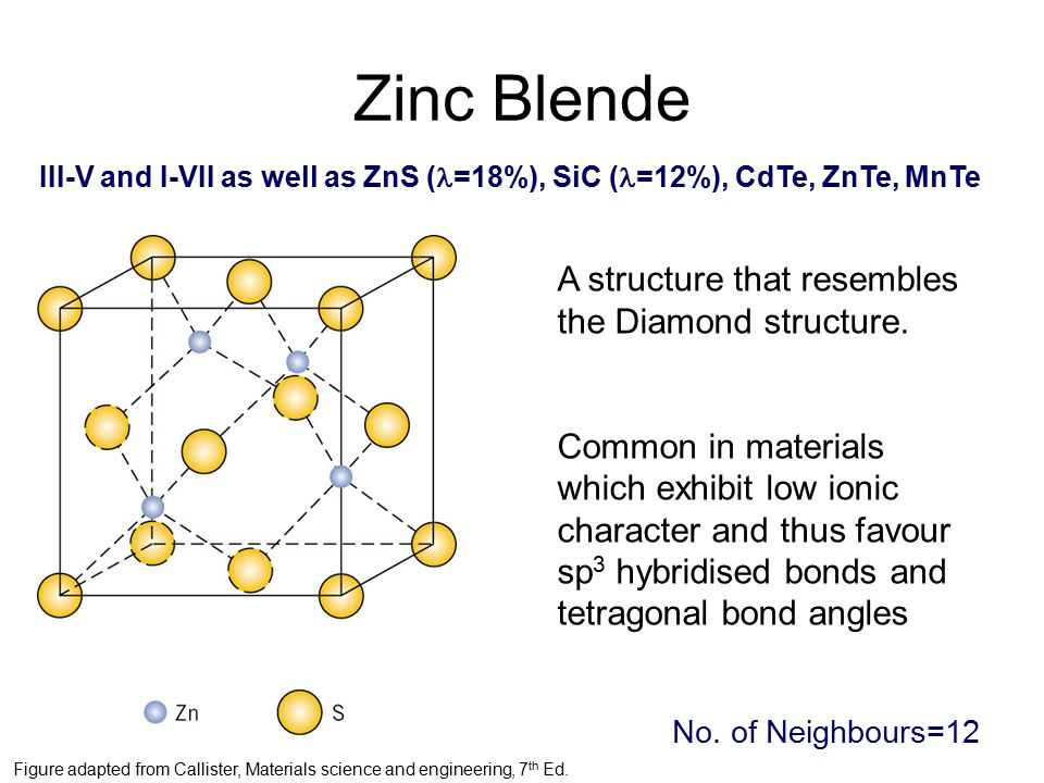 Zinc Blende A structure that resembles the Diamond structure.