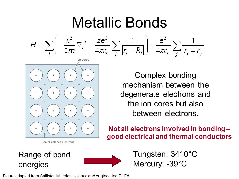 Metallic Bonds Complex bonding mechanism between the degenerate electrons and the ion cores but also between electrons.