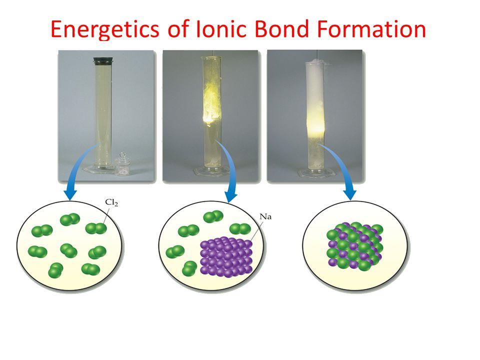 Energetics of Ionic Bond Formation