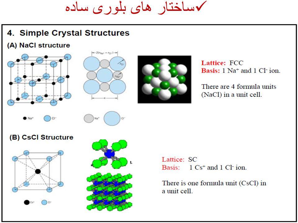ساختار های بلوری ساده