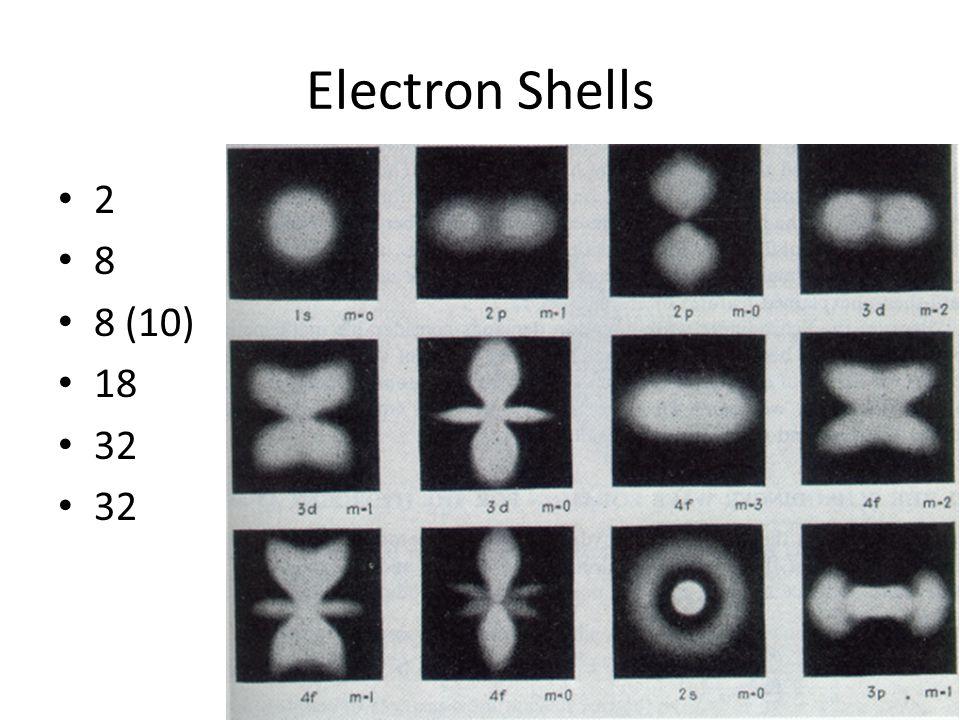 Electron Shells 2 8 8 (10) 18 32