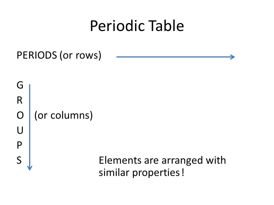 Periodic Table PERIODS (or rows) G R O (or columns) U P SElements are arranged with similar properties!