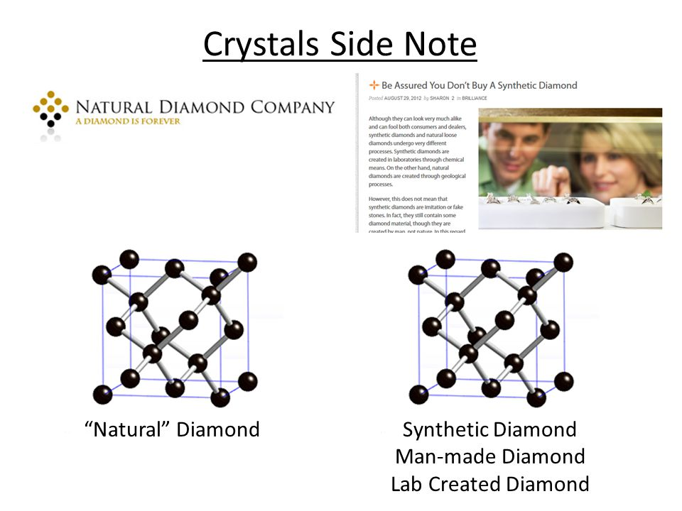 Crystals Side Note Natural DiamondSynthetic Diamond Man-made Diamond Lab Created Diamond