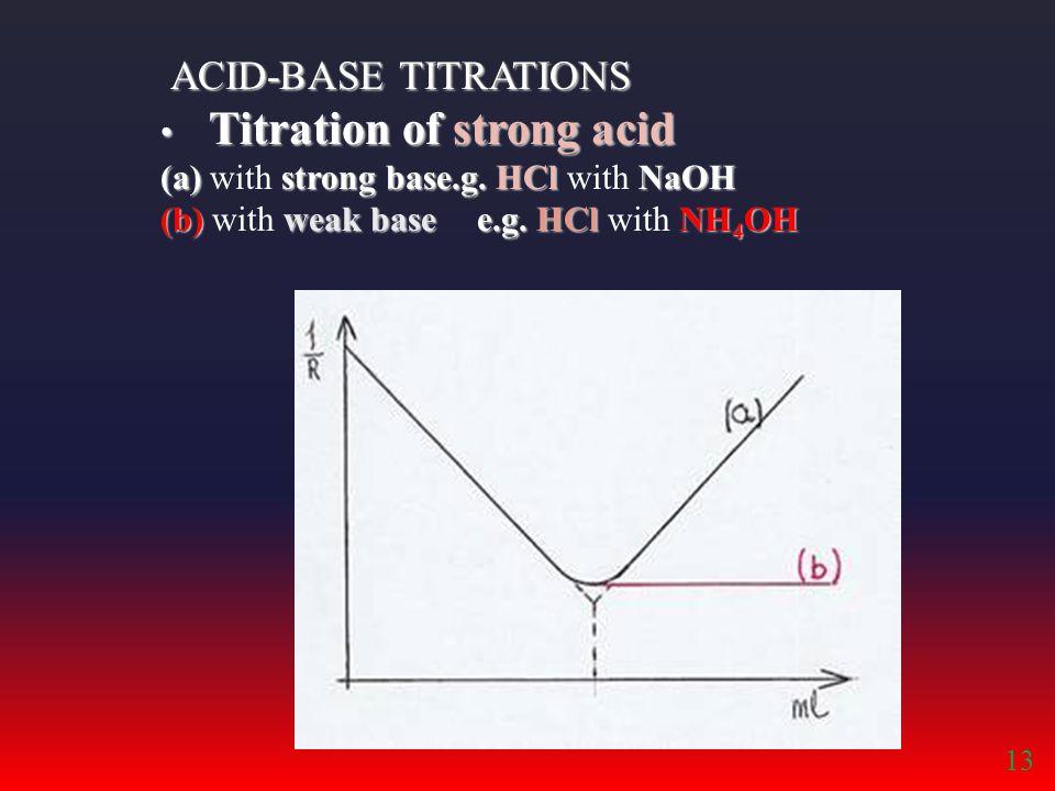 ACID-BASE TITRATIONS ACID-BASE TITRATIONS Titration of strong acid Titration of strong acid (a) strong base.g. HCl NaOH (a) with strong base.g. HCl wi