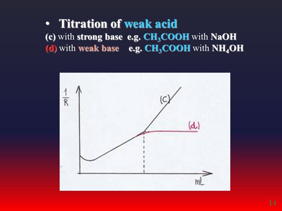 Titration of weak acid Titration of weak acid (c) strong basee.g.
