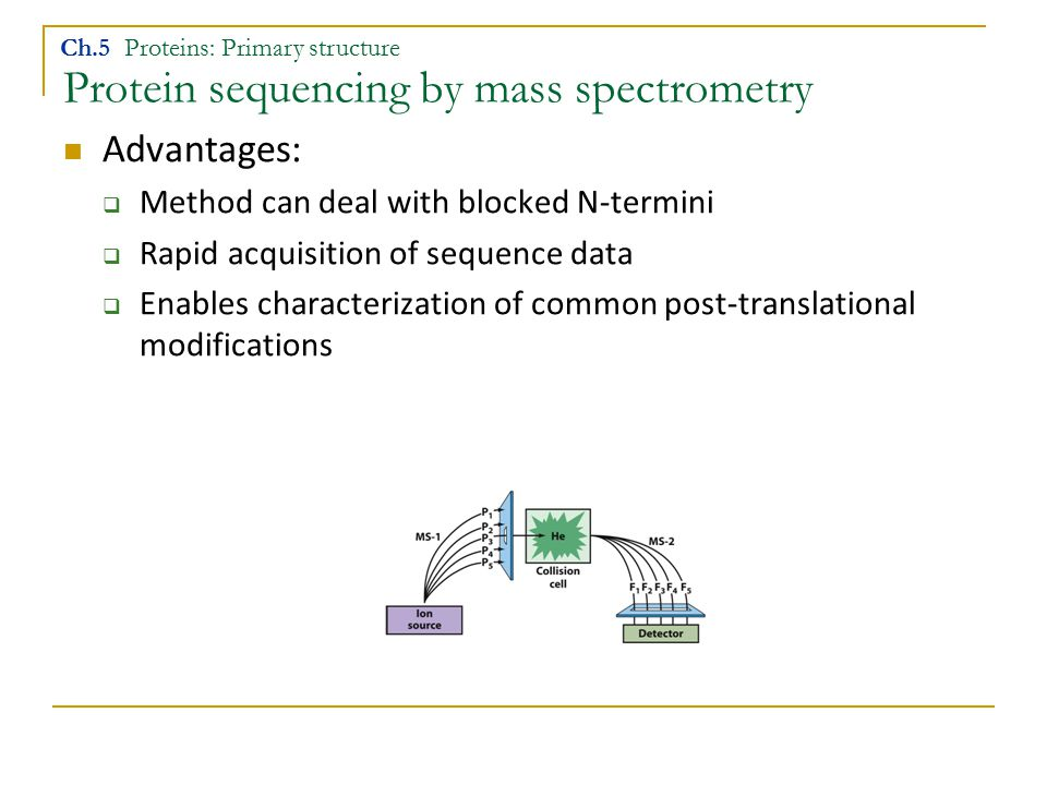 Protein sequencing by mass spectrometry Ch.5 Proteins: Primary structure Advantages:  Method can deal with blocked N-termini  Rapid acquisition of s