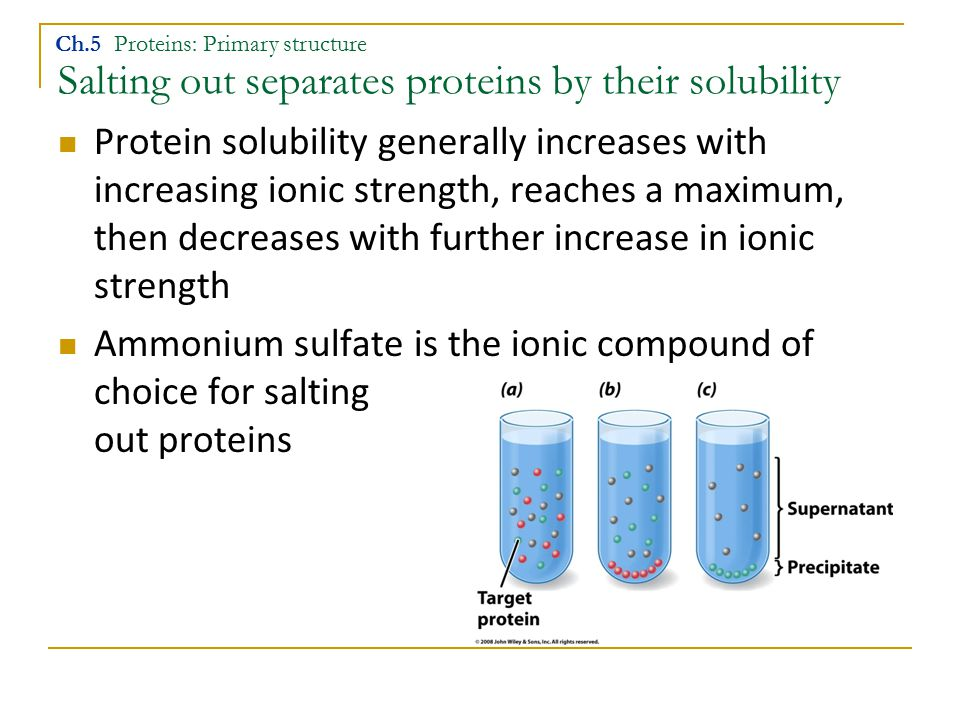 Salting out separates proteins by their solubility Protein solubility generally increases with increasing ionic strength, reaches a maximum, then decr