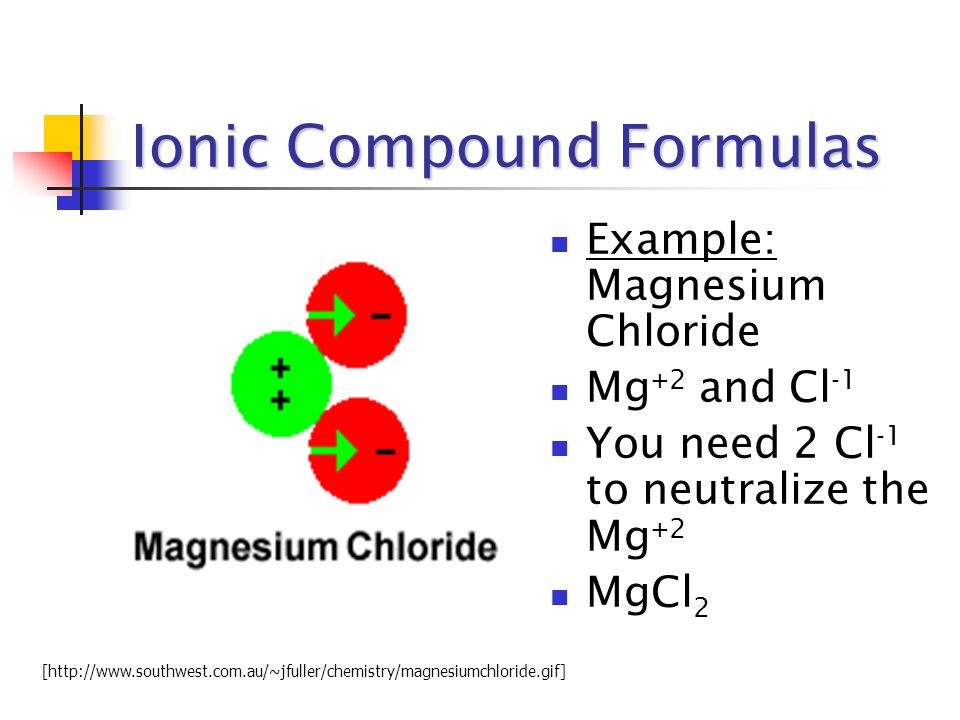 Ionic Compound Formulas Example: Magnesium Chloride Mg +2 and Cl -1 You need 2 Cl -1 to neutralize the Mg +2 MgCl 2 [http://www.southwest.com.au/~jful