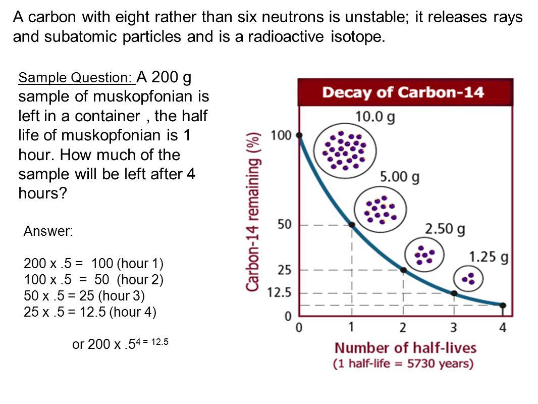 Carbon 14 - Break it Down.