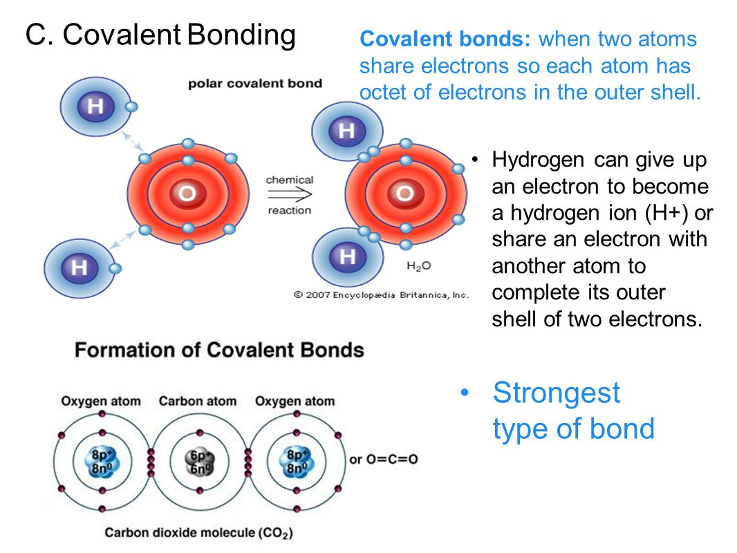 Why and how do ionic bonds form?