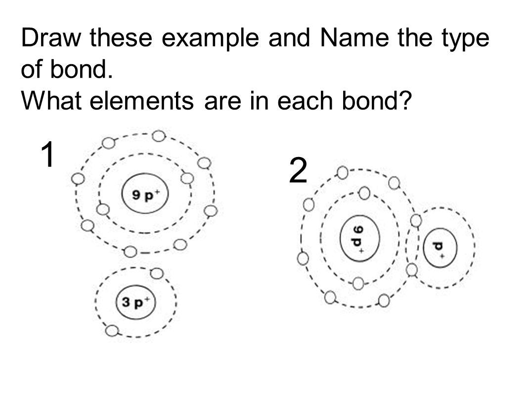 List the 4 main types of bonds from weakest to strongest: van der waal hydrogen ionic covalent