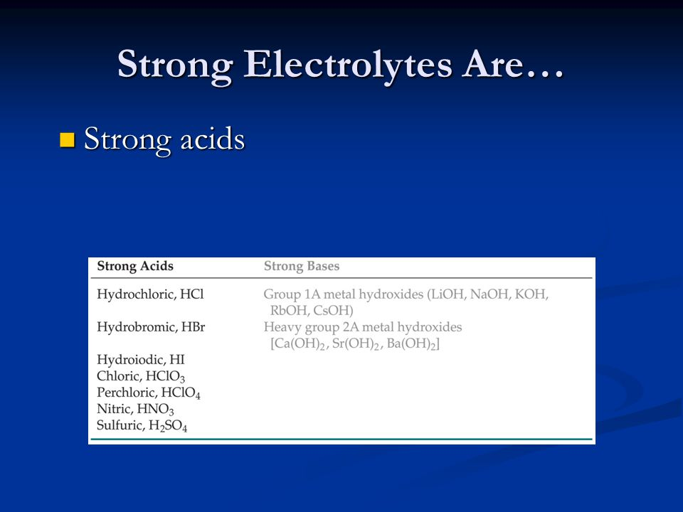Strong Electrolytes Are… Strong acids Strong acids Strong bases Strong bases