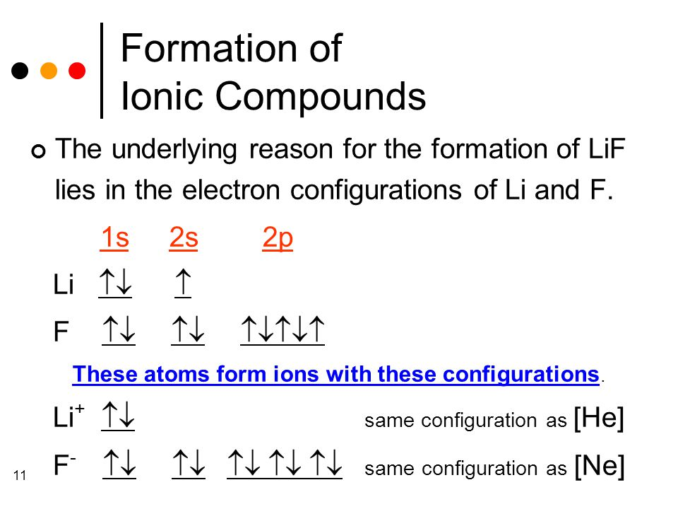 11 Formation of Ionic Compounds The underlying reason for the formation of LiF lies in the electron configurations of Li and F.