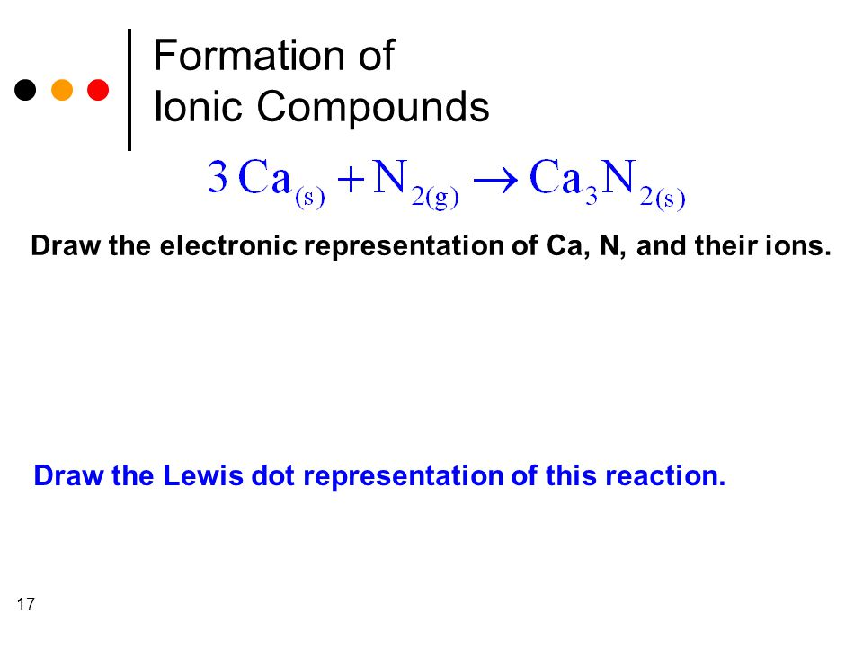 17 Formation of Ionic Compounds Draw the electronic representation of Ca, N, and their ions.