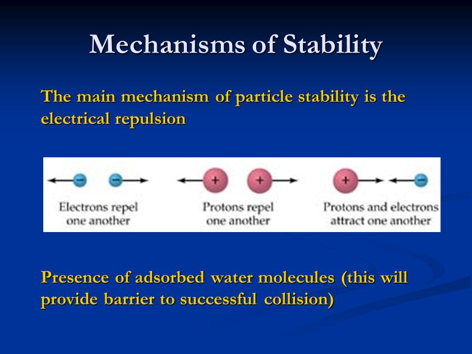 Electrostatic Attraction This occurs when surfaces are oppositely charged, which is promoted by the adsorption of specific ions on the surface of the particle.