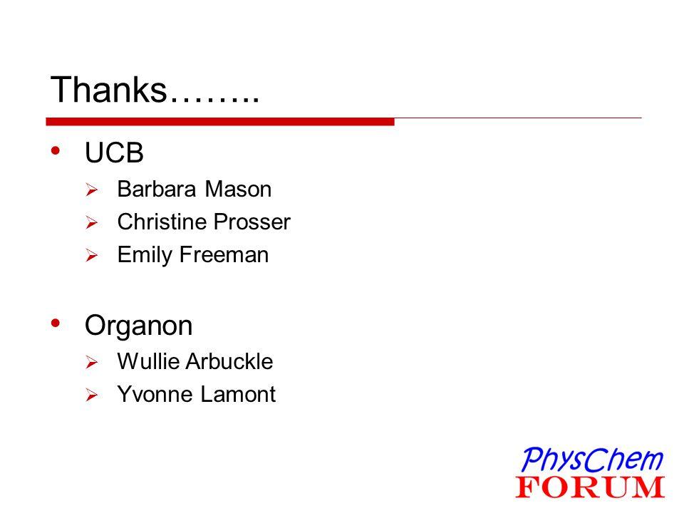 Thanks…….. UCB  Barbara Mason  Christine Prosser  Emily Freeman Organon  Wullie Arbuckle  Yvonne Lamont