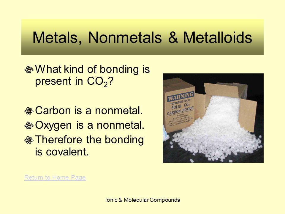 Ionic & Molecular Compounds Metals, Nonmetals & Metalloids What kind of bonding is present in CO 2 ? Carbon is a nonmetal. Oxygen is a nonmetal. There