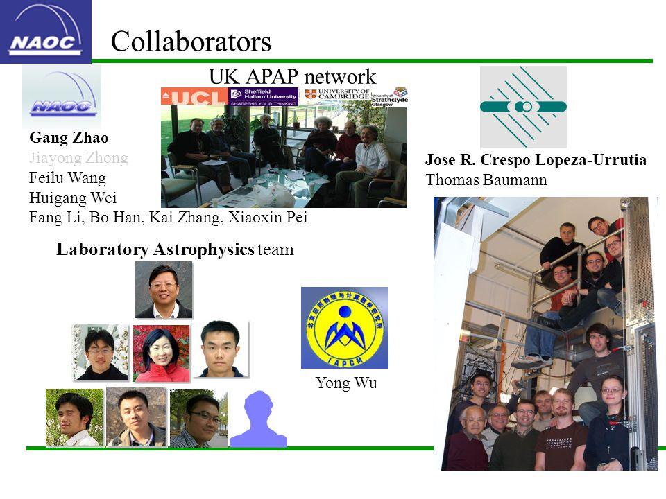Collaborators Gang Zhao Jiayong Zhong Feilu Wang Huigang Wei Fang Li, Bo Han, Kai Zhang, Xiaoxin Pei Jose R.