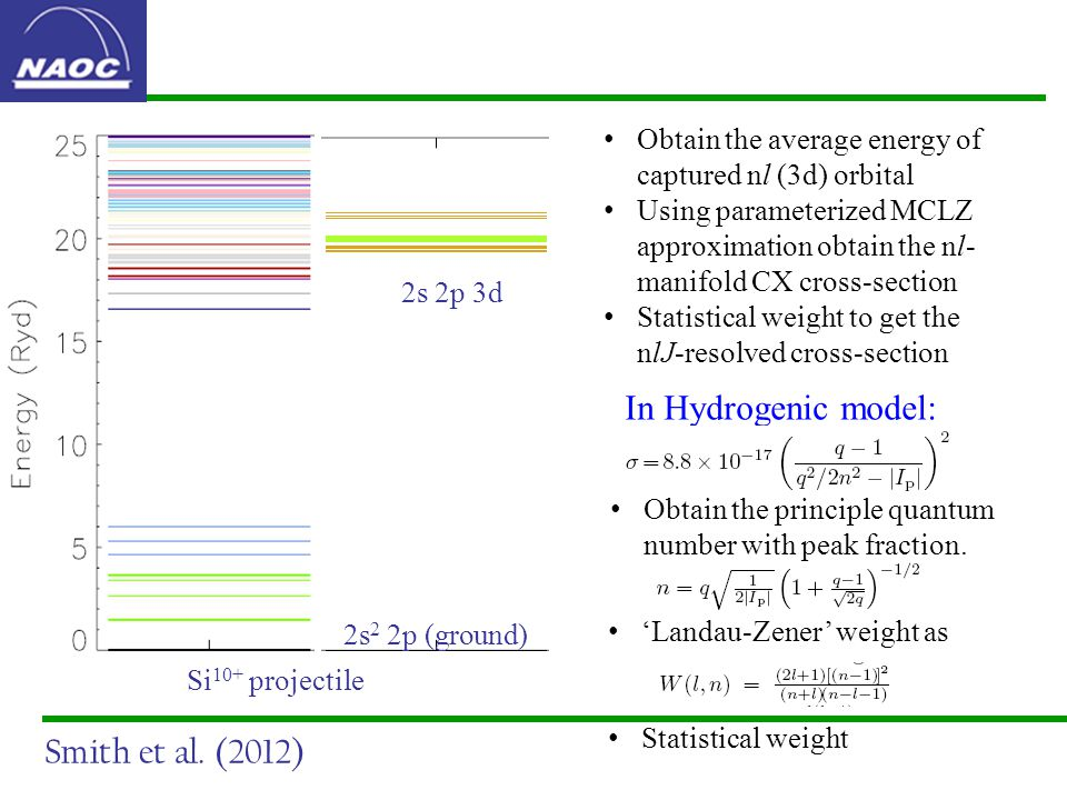 2s 2p 3d Obtain the average energy of captured nl (3d) orbital Using parameterized MCLZ approximation obtain the nl- manifold CX cross-section Statistical weight to get the nlJ-resolved cross-section In Hydrogenic model: Obtain the principle quantum number with peak fraction.