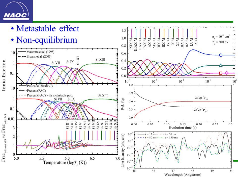 Metastable effect Non-equilibrium