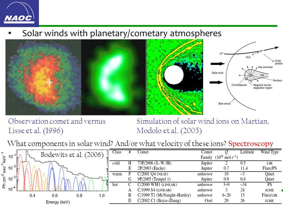 CHIANTI v7 (Solar, UK/USA) AtomDB v2 (Stars/galaxy,etc, CfA) MEKAL ADAS v2 (generalized CR, UK) for fusion plamsa Cloudy Xstar (various photoionized, NASA) MOCASSIN SASAL (EBIT, coronal-like, etc, China) The understanding to observed data depends on underlying models for emitters.