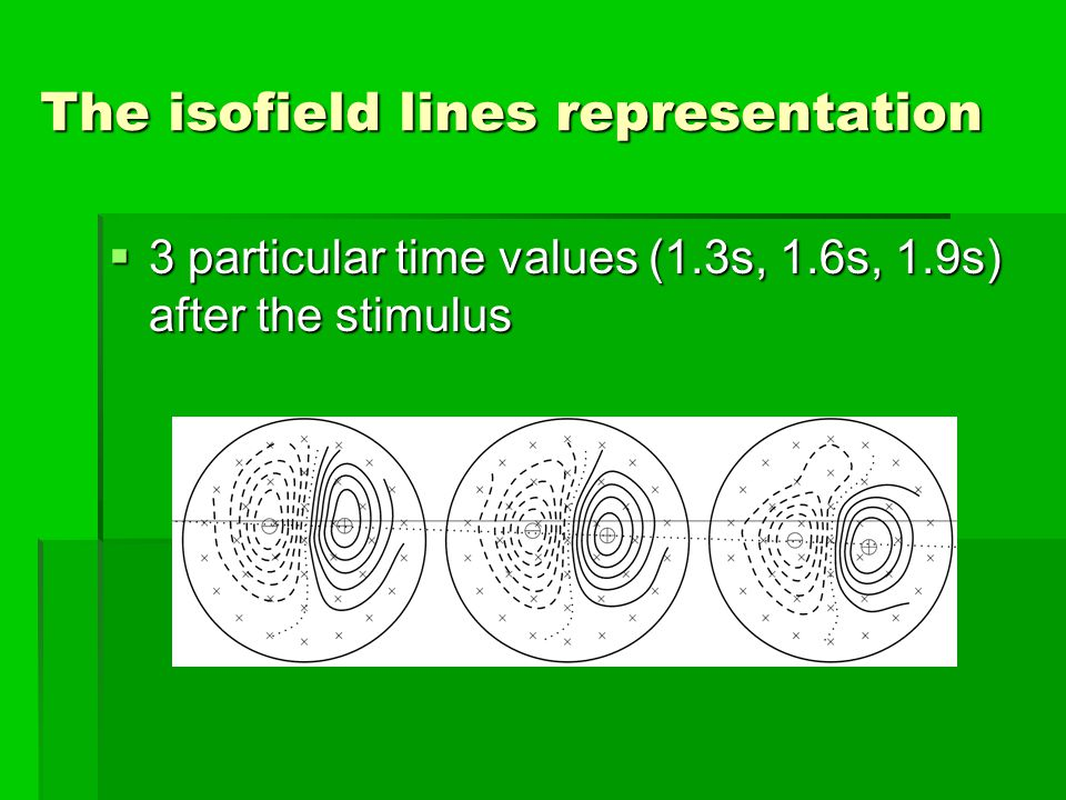 The isofield lines representation  3 particular time values (1.3s, 1.6s, 1.9s) after the stimulus
