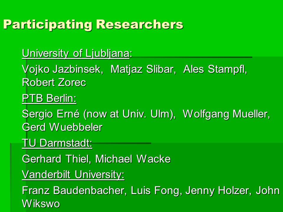Participating Researchers University of Ljubljana: Vojko Jazbinsek, Matjaz Slibar, Ales Stampfl, Robert Zorec PTB Berlin: Sergio Erné (now at Univ. Ul