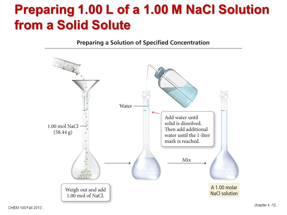 CHEM 100 Fall 2013. chapter 4 -12. Preparing 1.00 L of a 1.00 M NaCl Solution from a Solid Solute