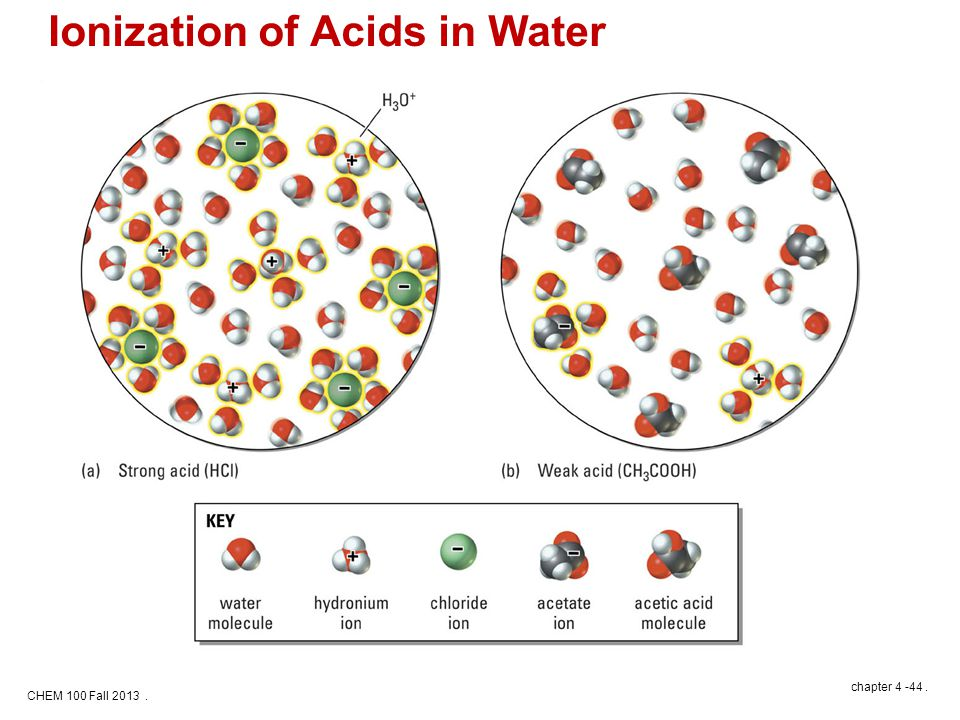 CHEM 100 Fall 2013. chapter 4 -44. Ionization of Acids in Water