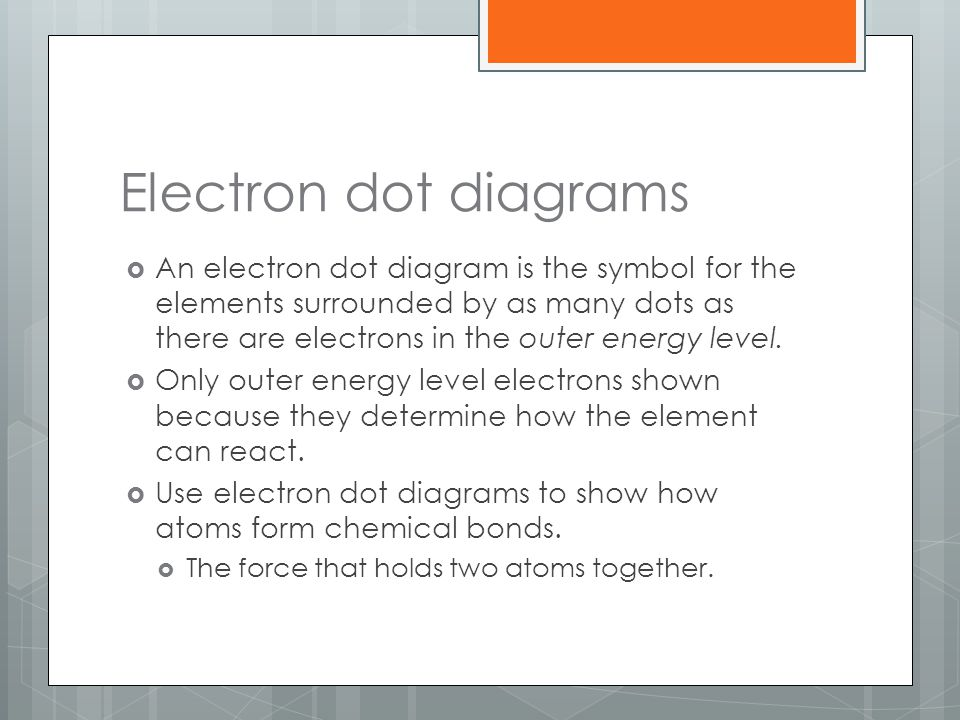 Electron dot diagrams  An electron dot diagram is the symbol for the elements surrounded by as many dots as there are electrons in the outer energy level.