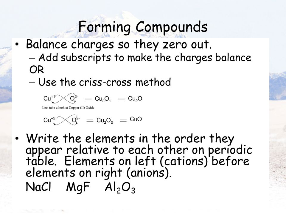 Forming Compounds Balance charges so they zero out. – Add subscripts to make the charges balance OR – Use the criss-cross method Write the elements in