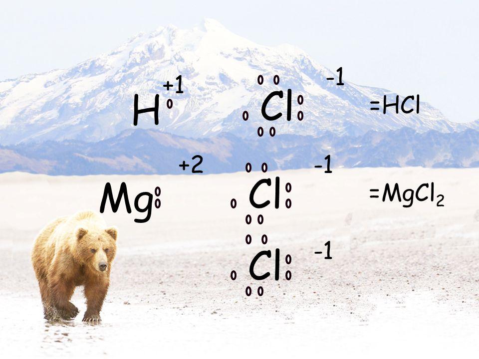 Cl H +1 Cl Mg +2 =HCl =MgCl 2 Cl