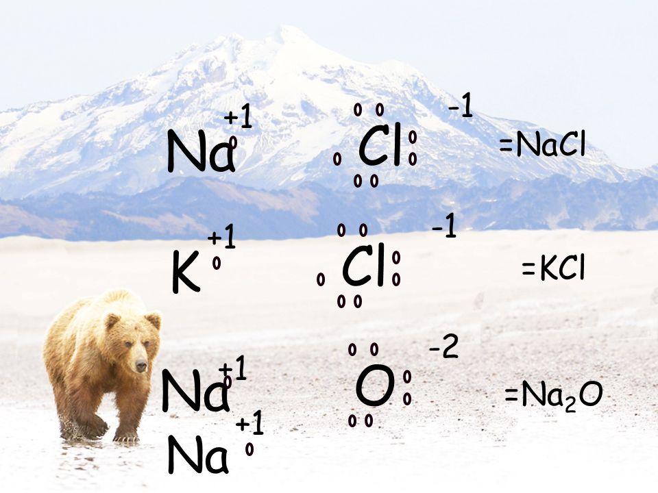 Cl Na +1 Cl K +1 O Na -2 +1 Na +1 =NaCl =KCl =Na 2 O