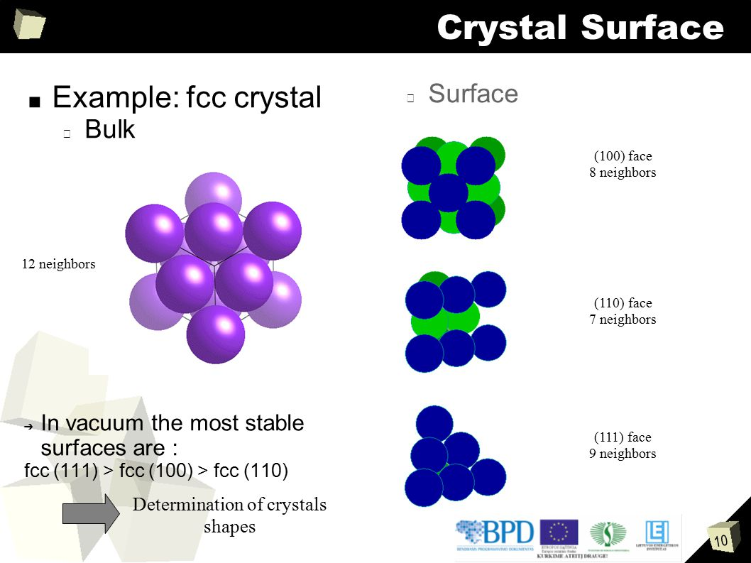 10 Crystal Surface ■ Example: fcc crystal Bulk ➔ In vacuum the most stable surfaces are : fcc (111) > fcc (100) > fcc (110) Surface (100) face 8 neigh