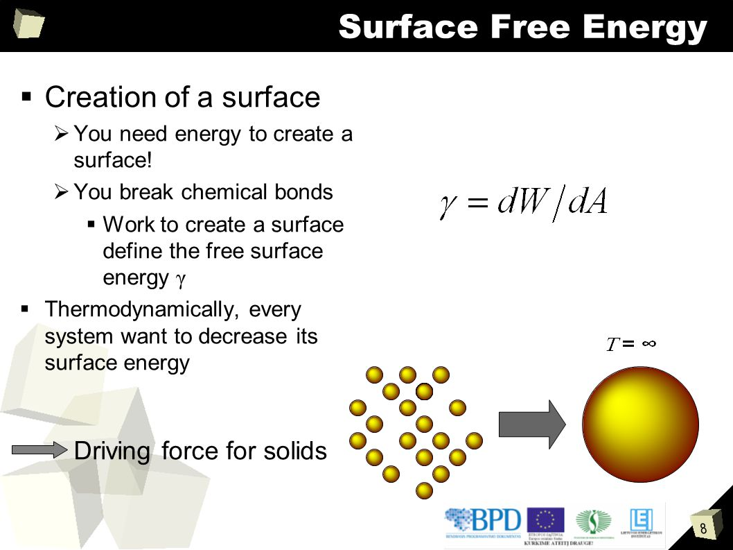 8 Surface Free Energy  Creation of a surface  You need energy to create a surface!  You break chemical bonds  Work to create a surface define the