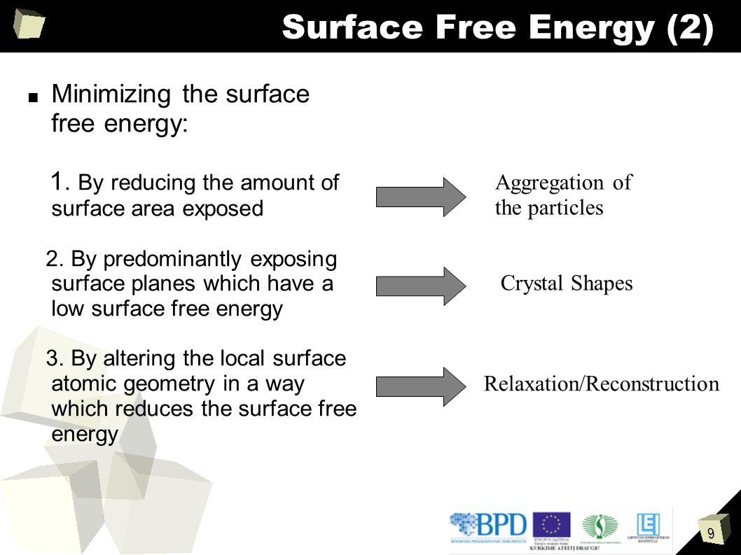9 Surface Free Energy (2) ■ Minimizing the surface free energy: 1. By reducing the amount of surface area exposed 2. By predominantly exposing surface