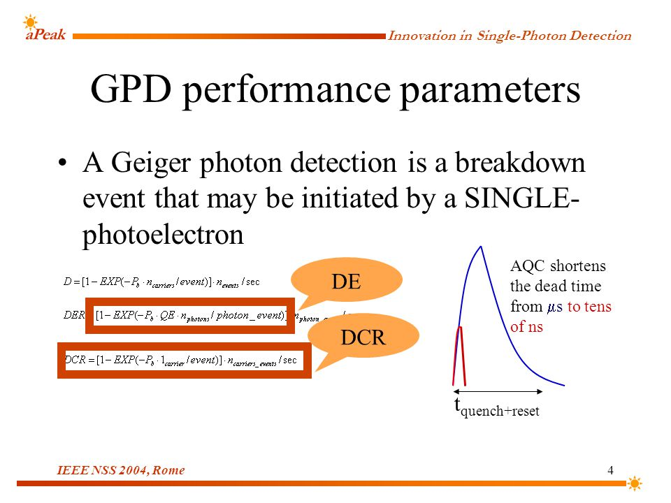 Innovation in Single-Photon Detection IEEE NSS 2004, Rome4 GPD performance parameters A Geiger photon detection is a breakdown event that may be initiated by a SINGLE- photoelectron DE DCR AQC shortens the dead time from  s to tens of ns t quench+reset