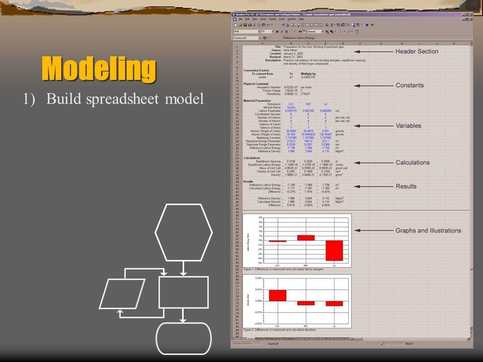1)Build spreadsheet model
