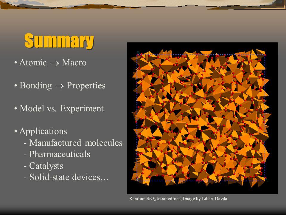 Atomic  Macro Bonding  Properties Model vs.