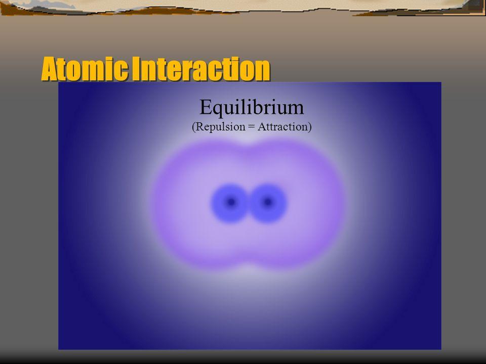 Atomic Interaction Equilibrium (Repulsion = Attraction)