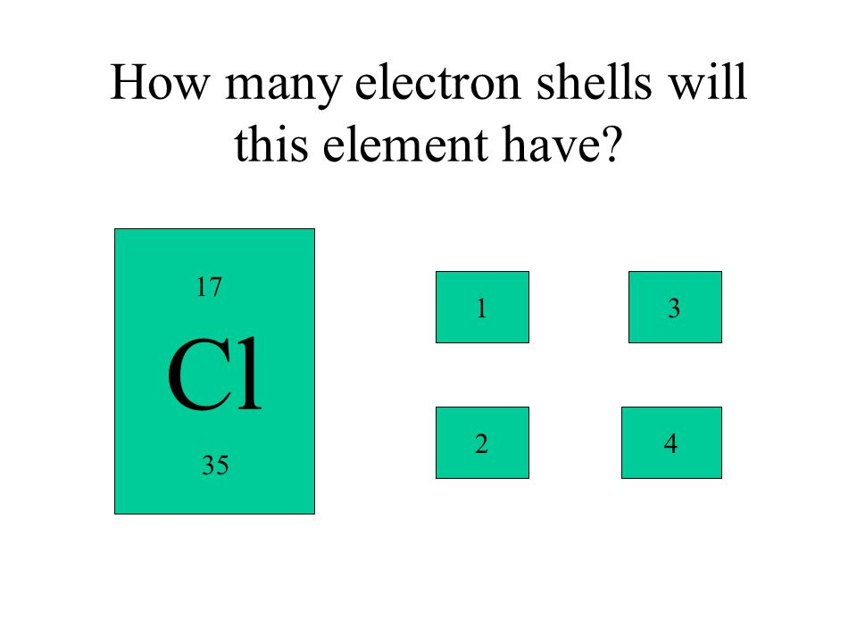 How many electron shells will this element have? Cl 17 35 1 42 3