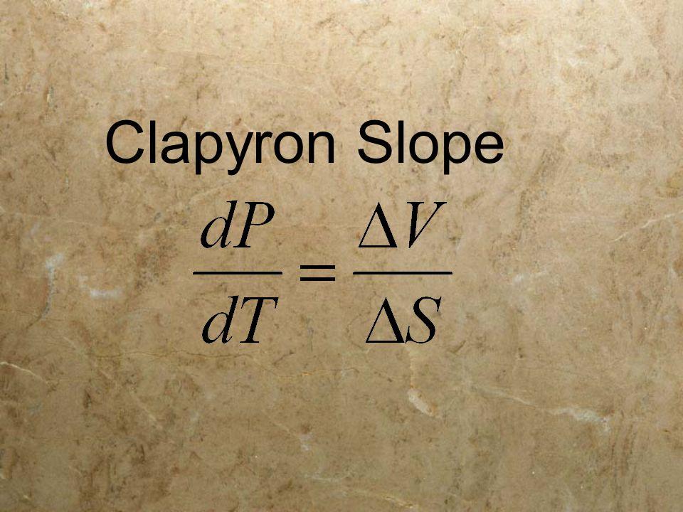 Clapyron Slope