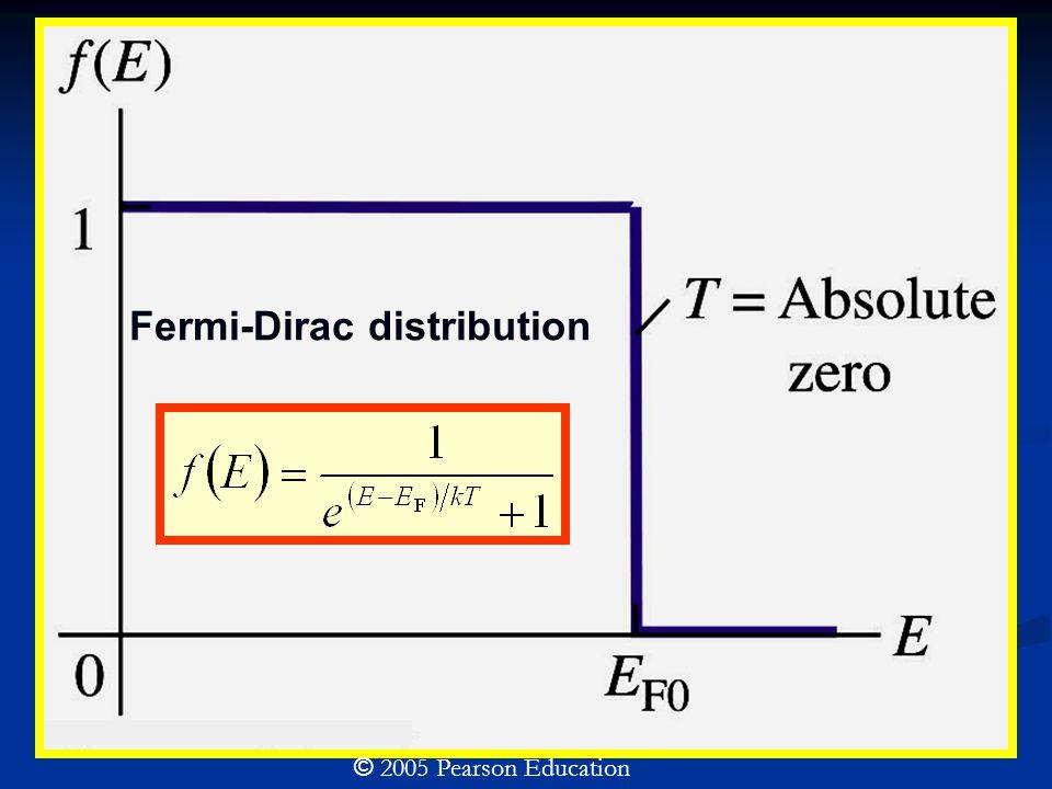 Fermi-Dirac distribution © 2005 Pearson Education