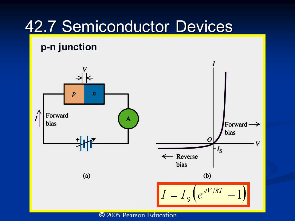 42.7 Semiconductor Devices © 2005 Pearson Education p-n junction