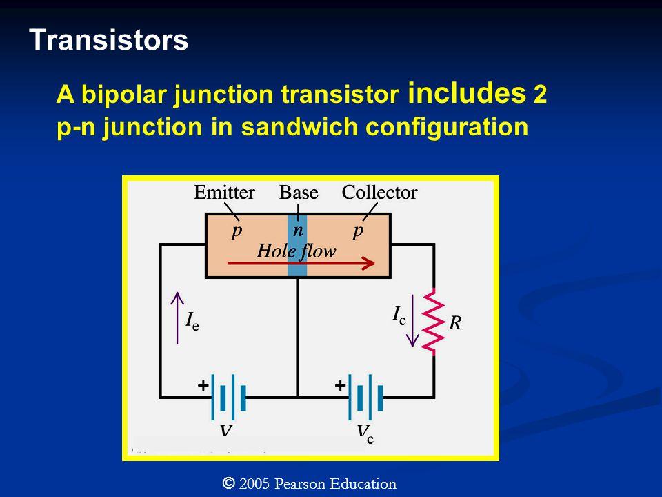 © 2005 Pearson Education Transistors A bipolar junction transistor includes 2 p-n junction in sandwich configuration