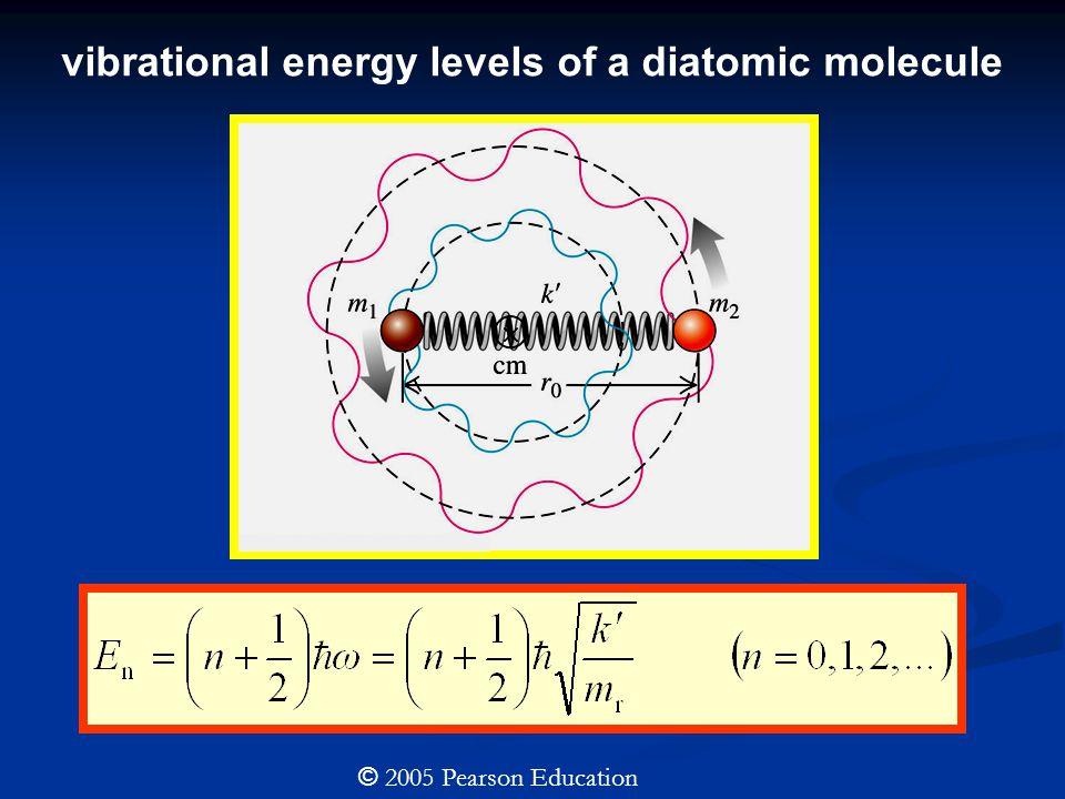 vibrational energy levels of a diatomic molecule © 2005 Pearson Education